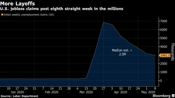 U.S. Jobless Claims in Millions Again, Connecticut Corrects Data