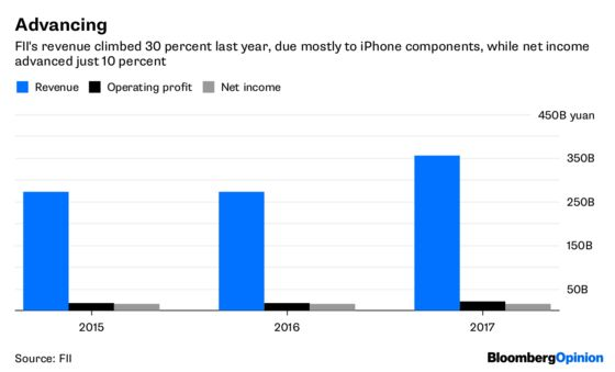 Apple Supplier's IPO Has Shiny Shell, Low-Tech Core