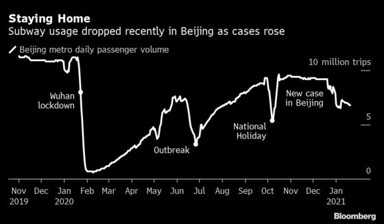China's New Year Travel Slump Likely toSlow Consumer Spending Recovery