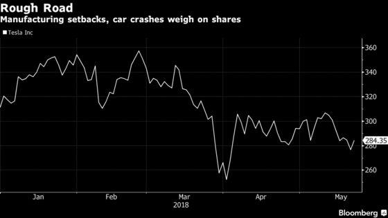 Tesla Model 3 Rebuffed by Consumer Reports on Slow Braking