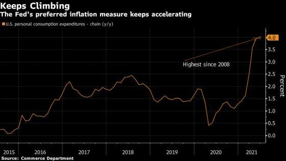 Fed's Bullard Wants Taper to Start in Fall, End by March '22