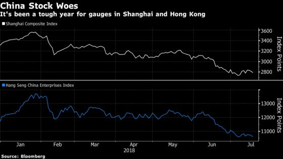 China Shares in Hong Kong Slide to Lowest Since August 2017