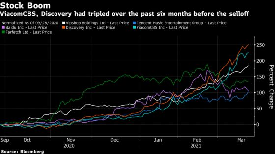 Traders Are 'Glued to Their Screens' and Set for Volatile Open