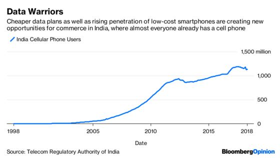 Amazon Has a New Rival in India, and ItIsn't Walmart