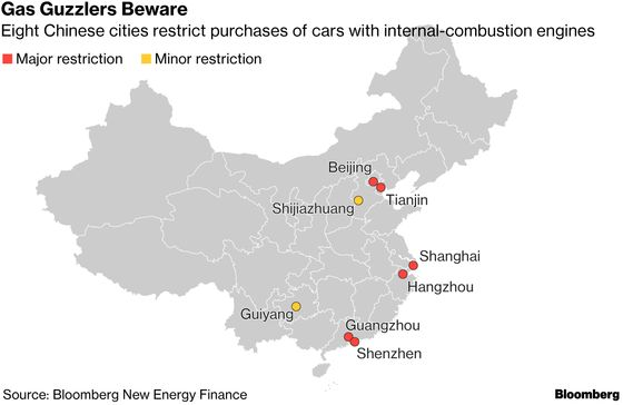 These Six Chinese Cities Dominate Global Electric-Vehicle Sales