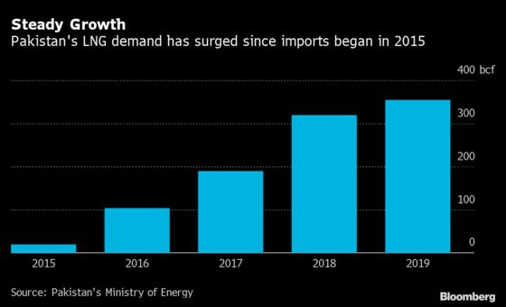Trucking Liquefied Natural Gas Across 1,000 Kilometers Is A Hot New Business
