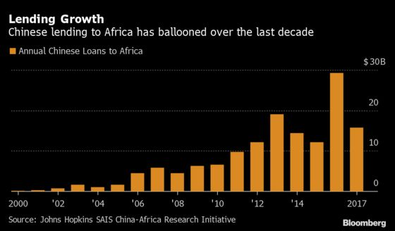 China May Agree to Delay, Not Forgive, $150 Billion Africa Debt