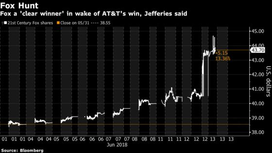 Fox `Clear Winner' as Analysts Look to AT&T Ruling to Spur Deals