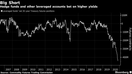 Fed Has 'Arsonist and Fireman' Reputation Traders Can't Ignore