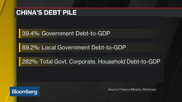 China Flags Room to Boost Government Debt to Support Growth ...