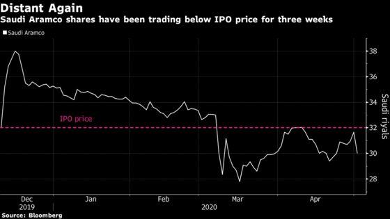 Saudi Stocks Slump as Minister Warns of 'Painful' Measures Ahead