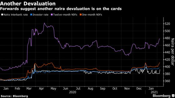 Nigeria Central Bank Yields Rise May Signal Naira Devaluation