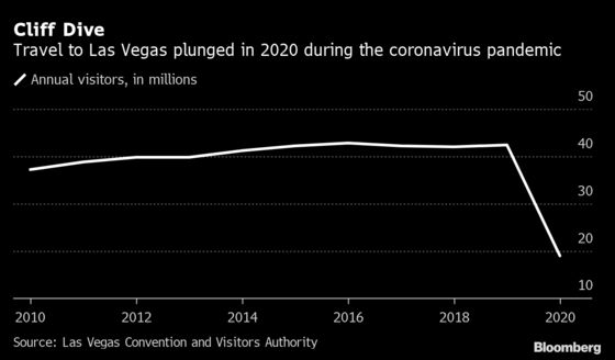 Apollo Bets a New Roaring '20s Will Revive Vegas After Vaccines
