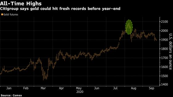 Gold May Hit Record Before Year-End on U.S. Election Risk, Citi Warns