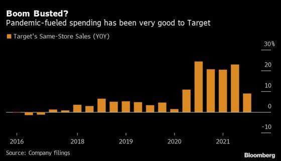 Target Beats on Sales, But Growth Slowdown Raises Questions