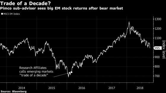 Pimco Adviser Dials Up Emerging-Market 'Trade of Decade' Bet