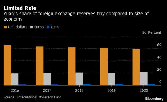 Digital Yuan Gives China a New Tool to Strike Back at Critics