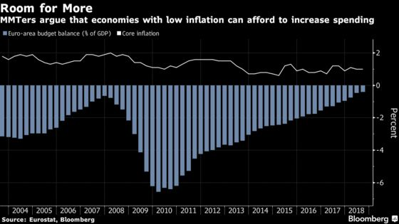 Modern Monetary Theory Is Getting No Love From ECB Policy Makers