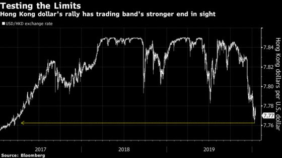 Hedge Fund Bets the Hong Kong Dollar's 'Tear' Higher Can't Last