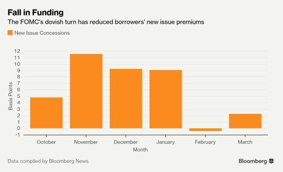 The Biggest Part of Bond Market Is Set to Grow Even Bigger