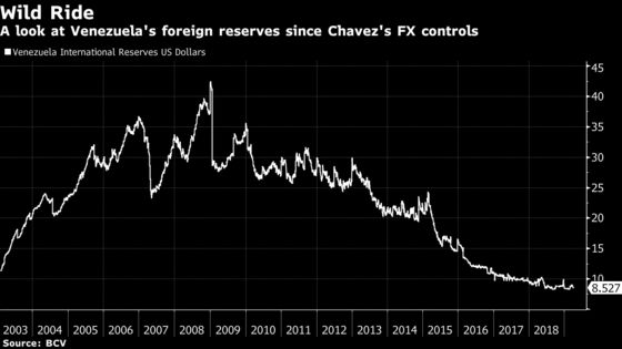 Venezuela Lifts Controls on Banks Trading Foreign Currency