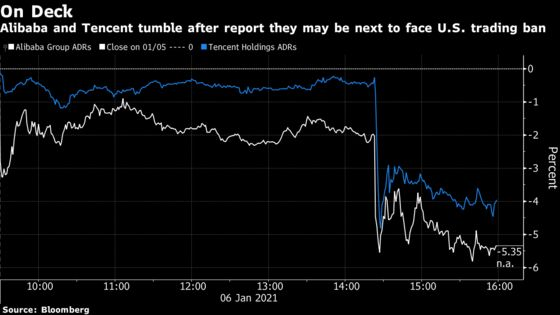 China ADRs Sink on Report U.S. Eyeing Alibaba, Tencent Bans