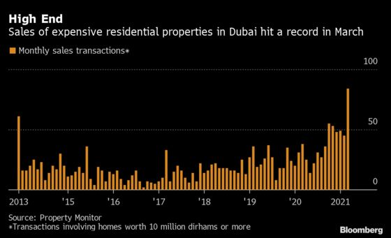 The Rich Find Haven in Dubai, and Luxury Home-Sale Boom Ensues