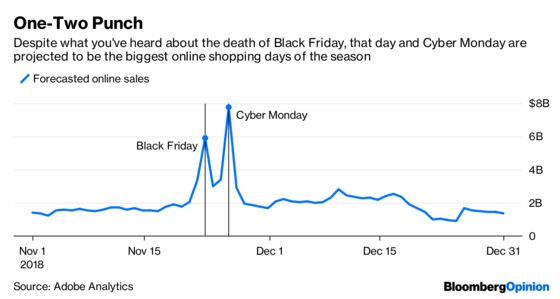Black Friday Is Now Retail's Digital Stress Test