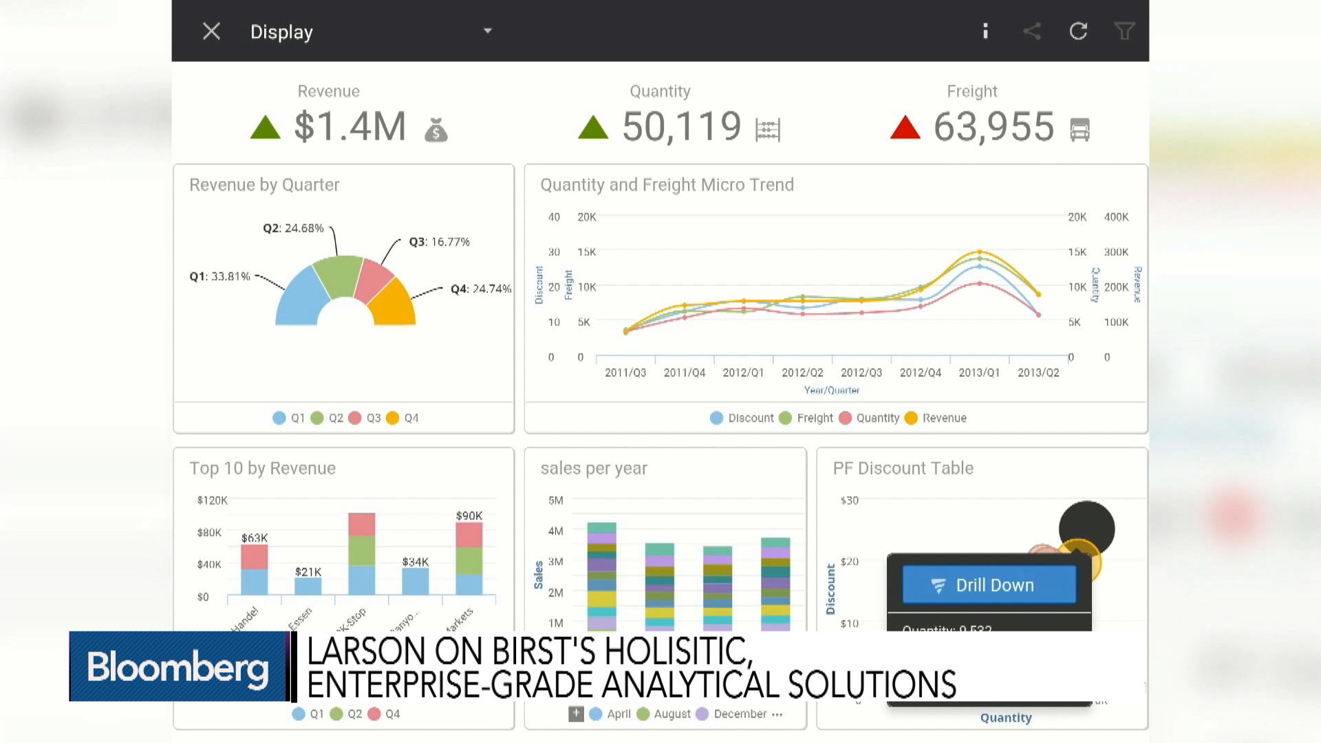 How A.I. Is Bridging the Gaps in Business Analytics