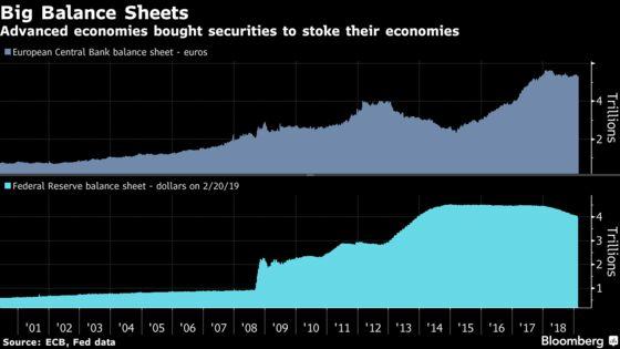 Bundesbank Says the ECB Should Aim for a Lean Balance Sheet