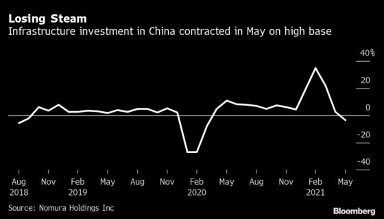 China's Local Governments Roll Over More Debt to Ease Risks
