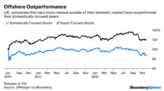 Markets Won't Come to the Rescue In a Brexit Crisis