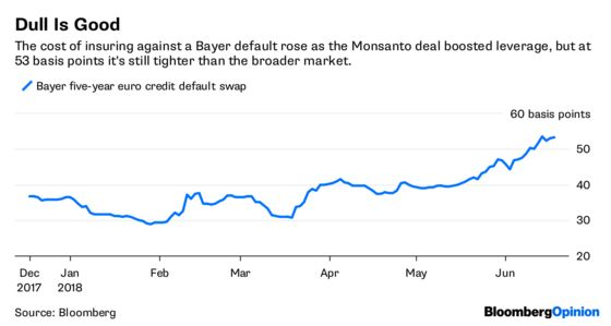 Bayer's Bond Puts the Fed in Its Place