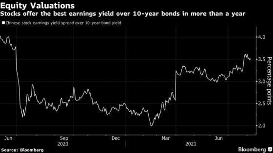 China Rout Prompts Rethink of How to Split Stocks and Bonds