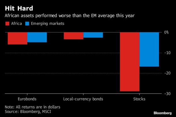 There Are Signs Africa's Market Rout Is Not Over Yet