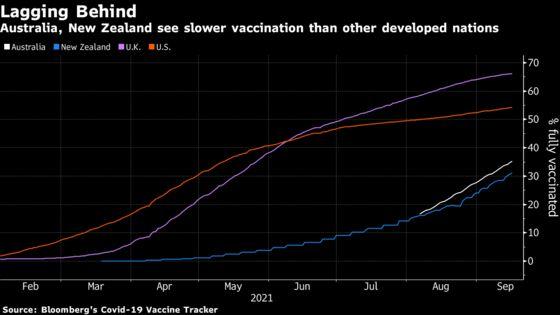 A 3,700-Mile Sailing Trip Shows Why Strict Quarantine Is Failing