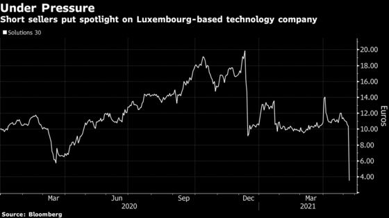 Audit Dispute Sends Shares of Muddy Waters Target Into Tailspin