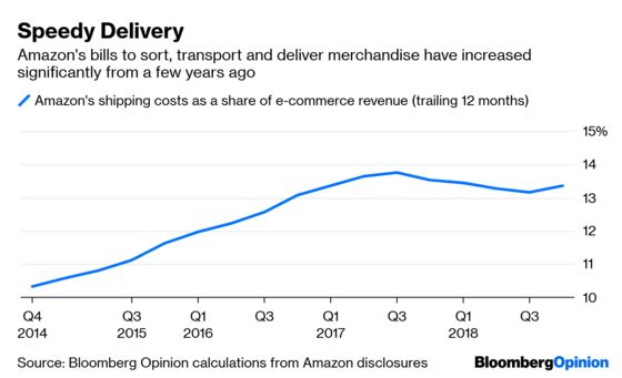 Amazon Gives FedEx and UPS More Reasons to Worry