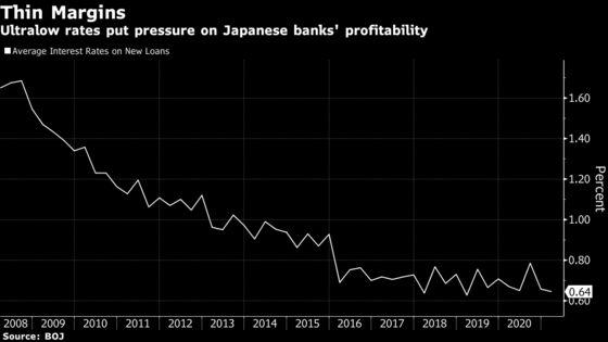 Ex-BOJ Member Sakurai Sees No Rate Cuts Without Fresh Crisis