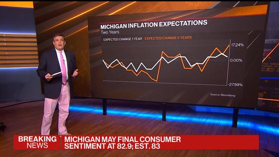 U.S. Household Spending Growth Moderates; Core Prices Jump