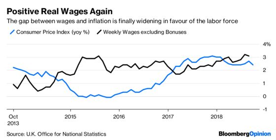 Only a Bad Brexit Can Stop the Bank of England