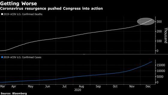 'Glaring Failure': Washington's Dysfunction Hits a New Low