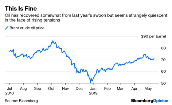 Oil Seems Remarkably Relaxed as Global Tensions Rise