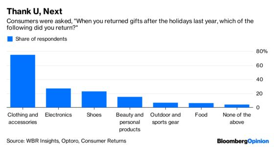 Retailers' Gift-Return Problem Has a High-Tech Solution