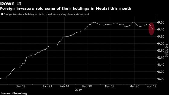 The Only Analyst Who Isn't Drinking to Moutai's Rise Says Sell
