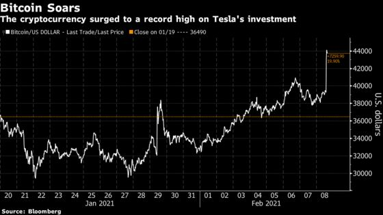 Tesla Bets on Bitcoin in Blue-Chip Boost to Cryptocurrency