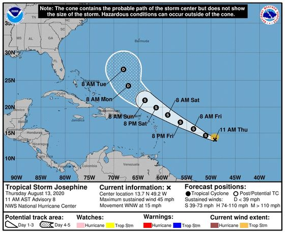 Tropical Storm Josephine Sets Record for Fastest Atlantic Season