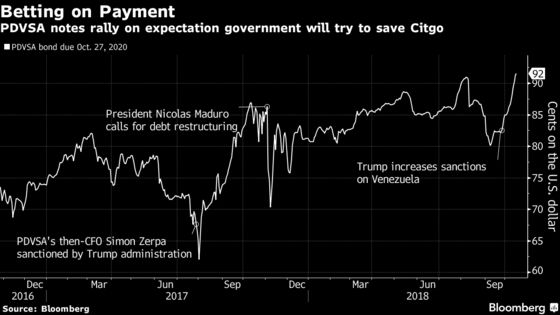 Venezuela Is $7 Billion Overdue, But Likely to Pay This Bond