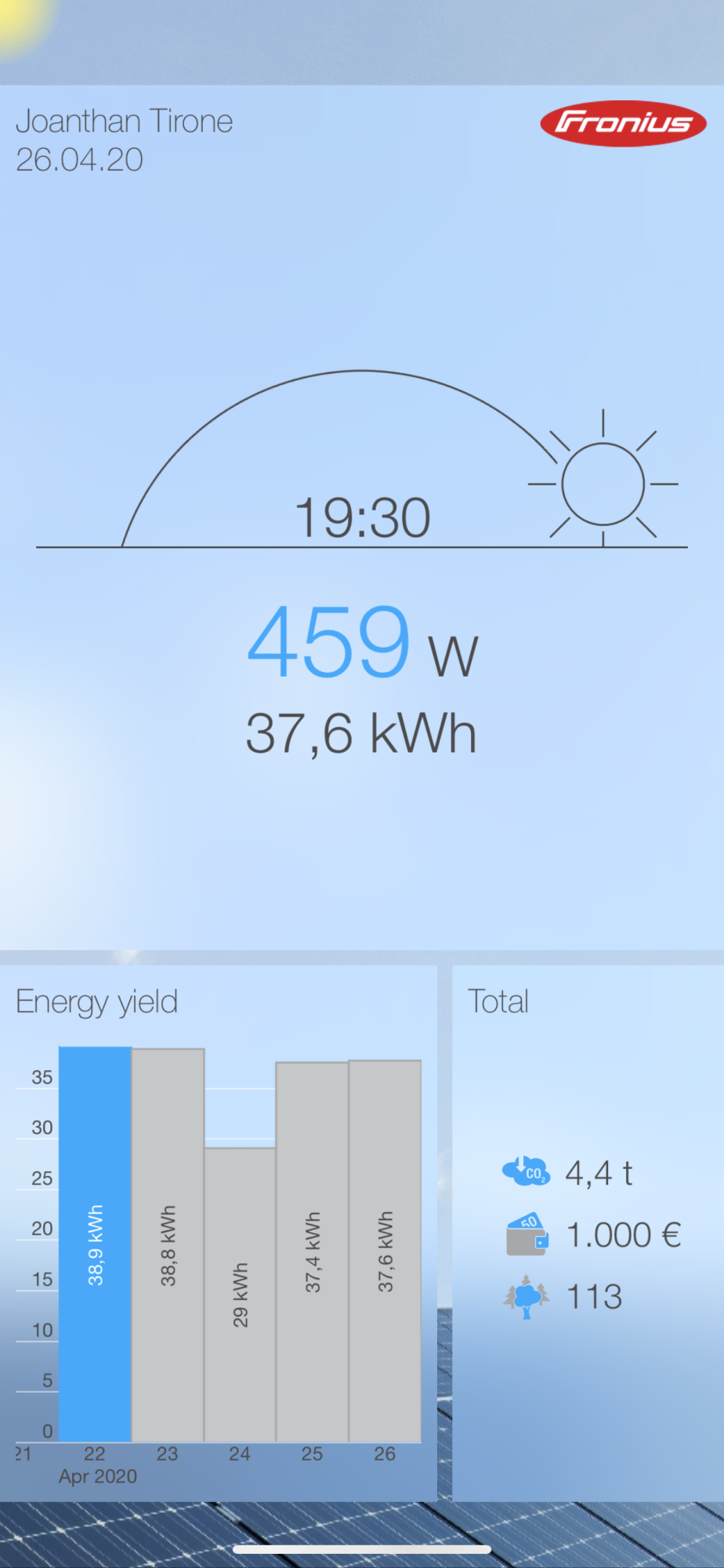 relates to The Pandemic Made Me Love My Solar Panels