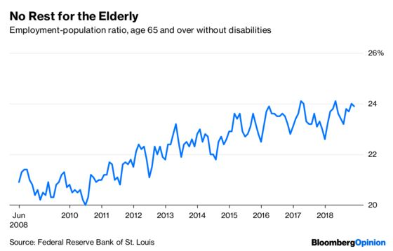 Too Many Americans WillNever Be Able to Retire